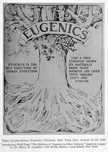 A promotional piece for Eugenics